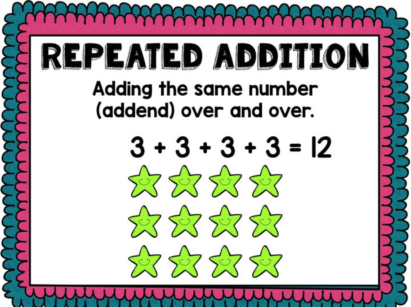 Parents Can T Figure Out Why A Student S Math Problem Was