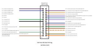 Polo 6R Dash Wire Diagram | Details | Hackadayio