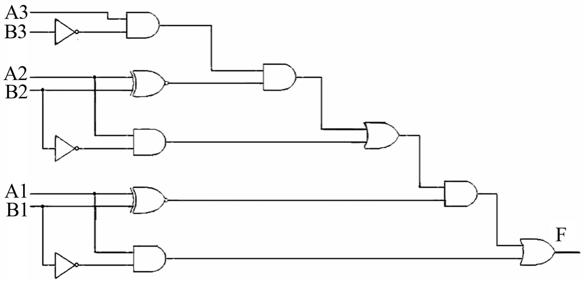2 Bit Magnitude Comparator Logic Diagram