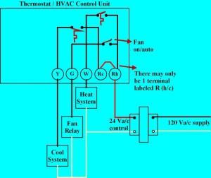 Project   HVAC auto circulation   Hackadayio