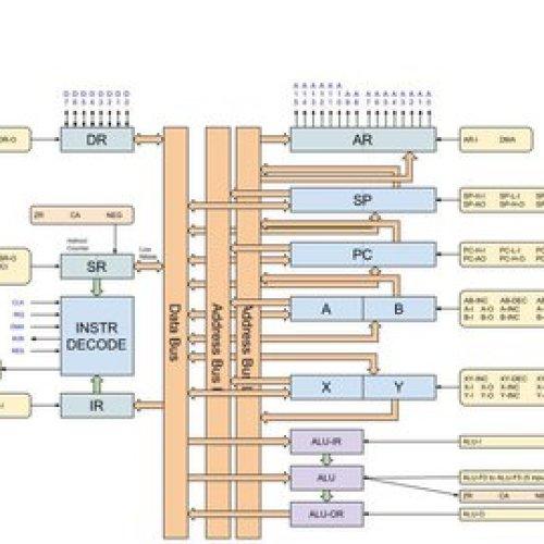 8 Bit Breadboard CPU