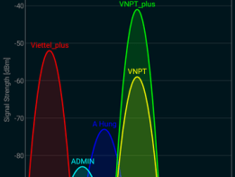 Channel-Attack-ESP8266