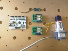 Field oriented control motor control on FPGAs