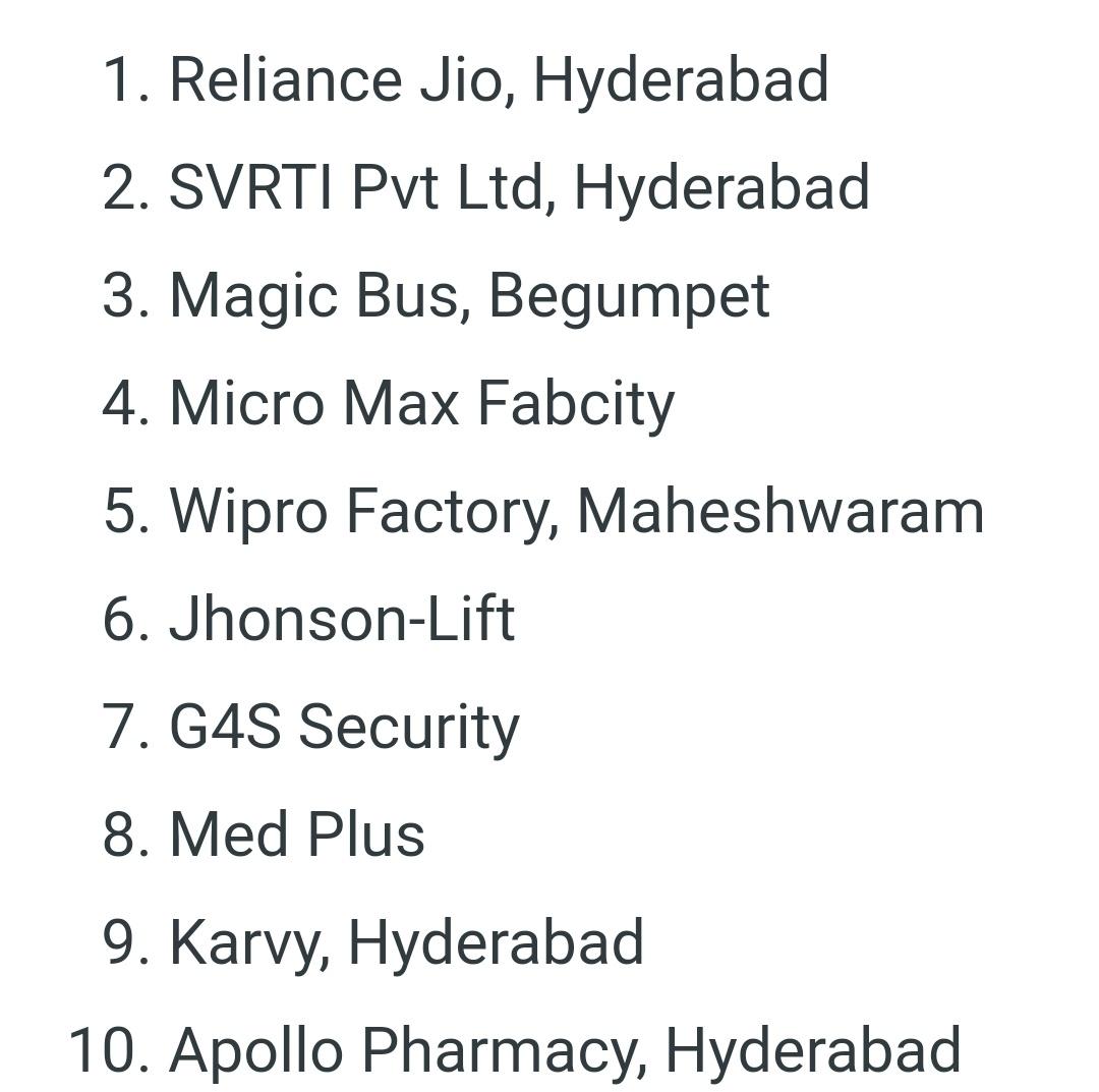 तेलंगाना में जॉब फेयर: दस कंपनियां 20 जुलाई को करेंगी इंटरव्यू! 2