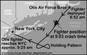 Route of the Otis Air National Guard fighters to New York City