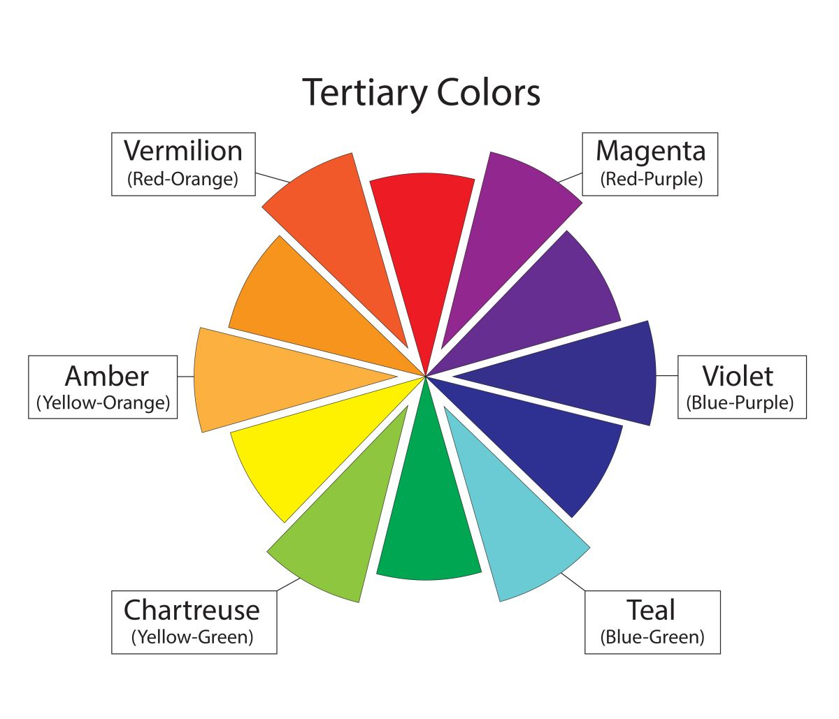 Color Theory And How To Use Color To Your Advantage