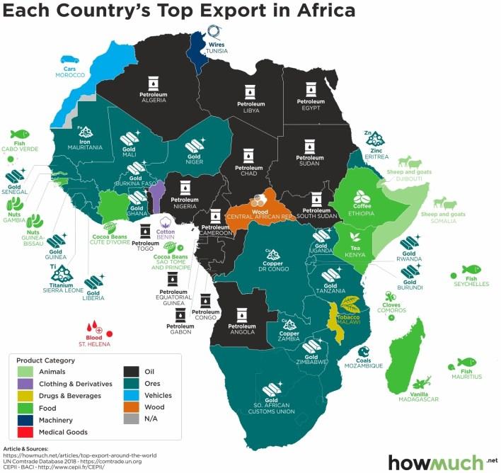 بالصور تعرف على أشهر الصادرات التجارية لكل بلدان العالم - Borsaforex