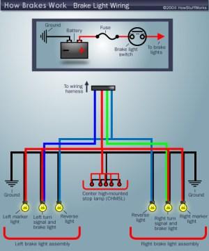 Brake Light Wiring Diagram | HowStuffWorks