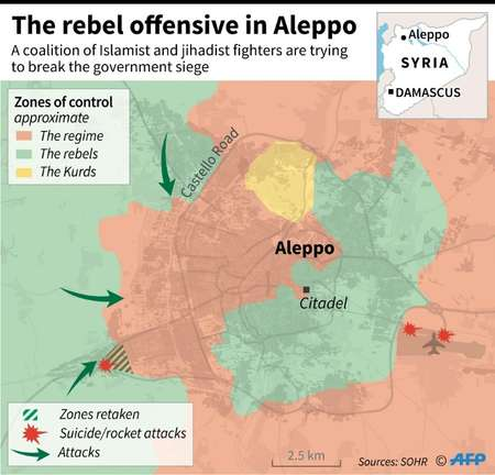 The rebel offensive in Aleppo ( Thomas SAINT-CRICQ, Sabrina BLANCHARD (AFP) )