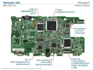 Nintendo 3DS Carries $10071 Bill of Materials, IHS iSuppli Physical Teardown Reveals  IHS