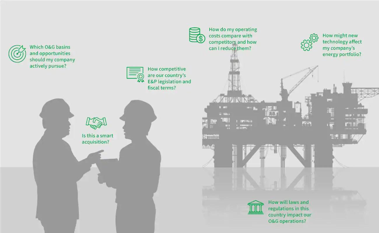 Upstream Oil Amp Gas Consulting