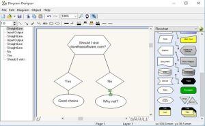 5 Diagram Creator Software For Windows 10