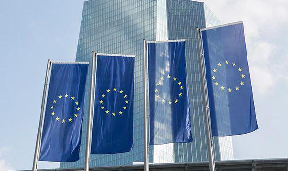 bank EU