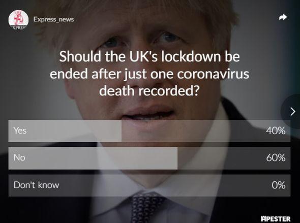 Boris Johnson urged not to end lockdown restrictions