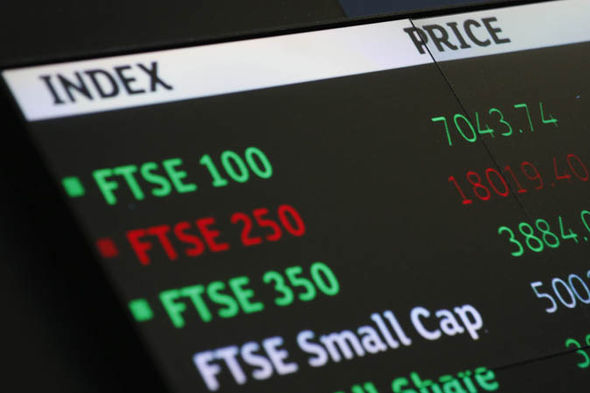 FTSE 100 stock market