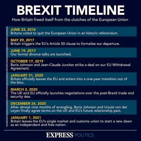 Brexit timeline: The series of events that lead to the UK's eventual exit from the EU