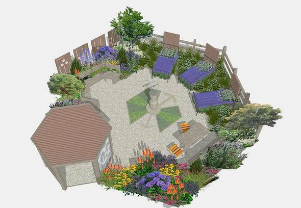 Dementia garden