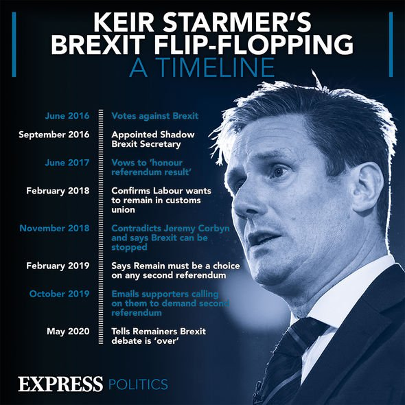 Starmer's Brexit: The Labour leader's Brexit policy has flip-flopped over the years