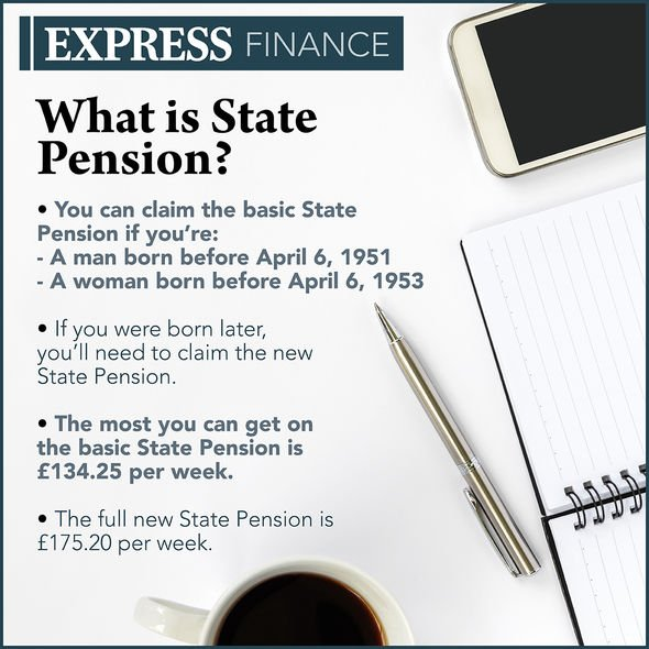 State pension explained