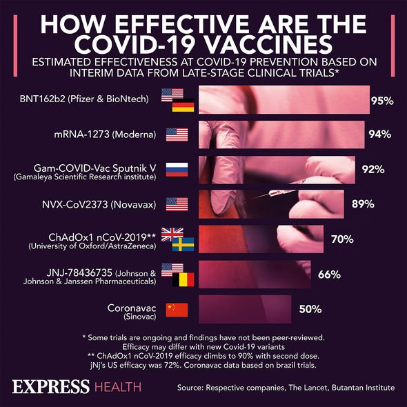 Vaccine effectiveness factfile