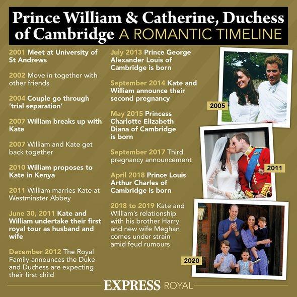kate middleton prince william social media youtube channel duke duchess cambridge news