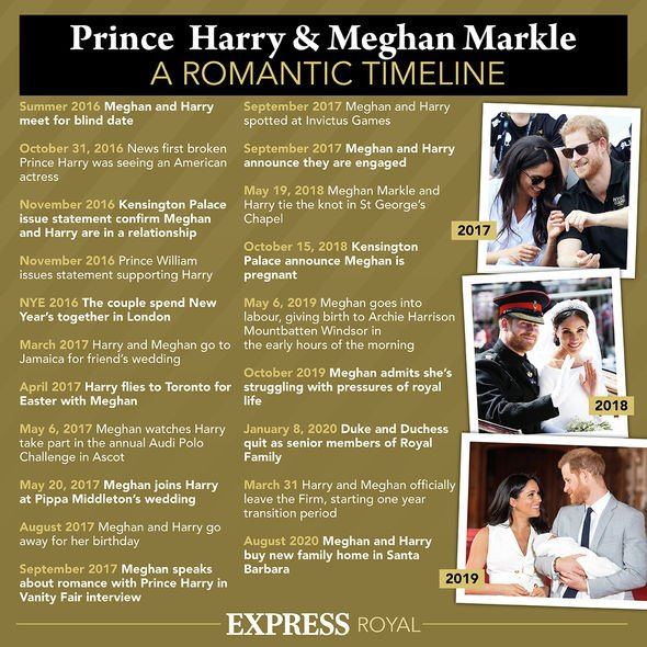 meghan markle prince harry daughter name lilibet diana queen name row palace source latest