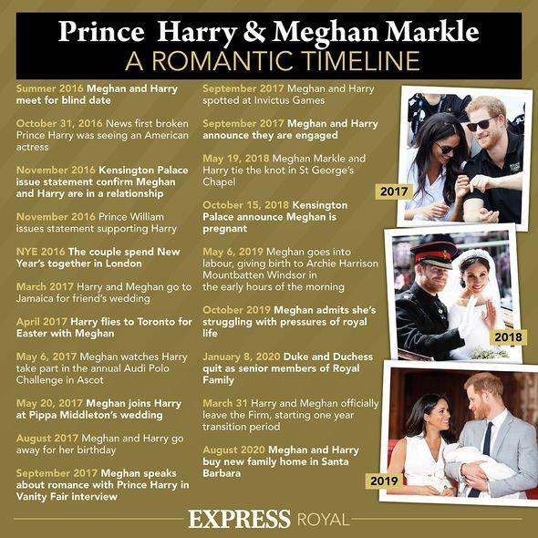 prince harry meghan markle oprah interview watch itv duke duchess sussex penny junor