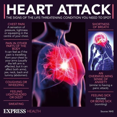 The general symptoms of a heart attack