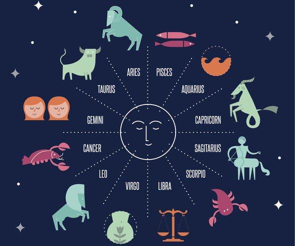 Daily horoscope for Sunday