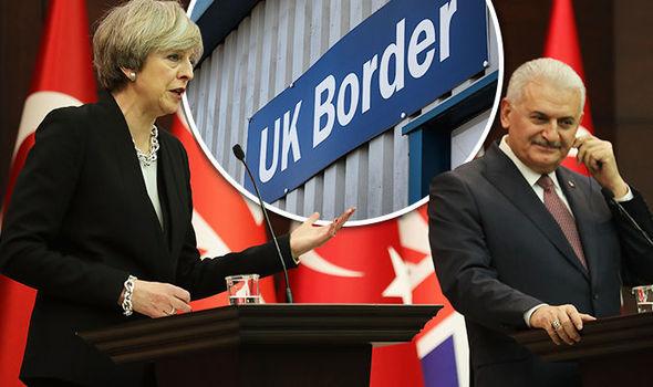 Turkey and border control