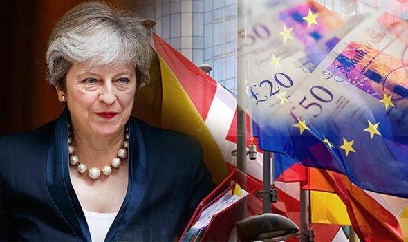 UK EU spending