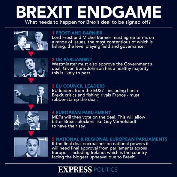 Brexit latest eu uk trade deal timeline