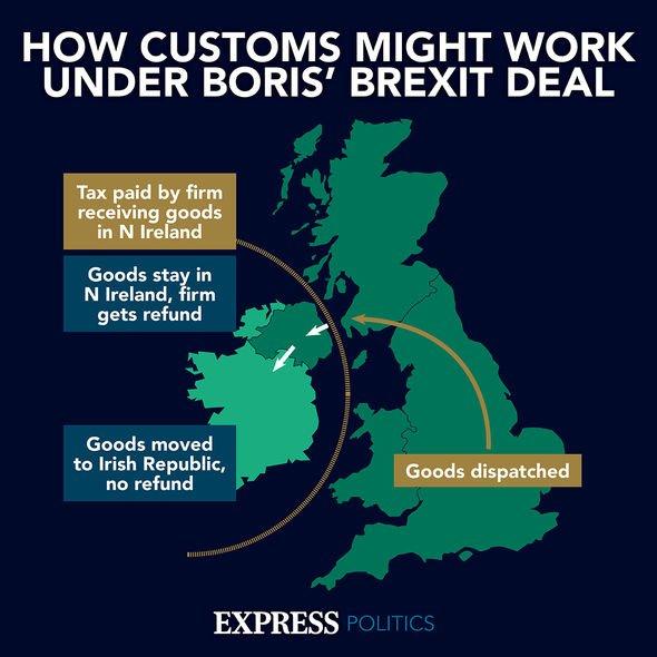 How customs might work under Boris' Brexit deal