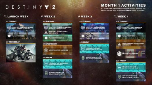 Destiny 2 release date schedule from Bungie