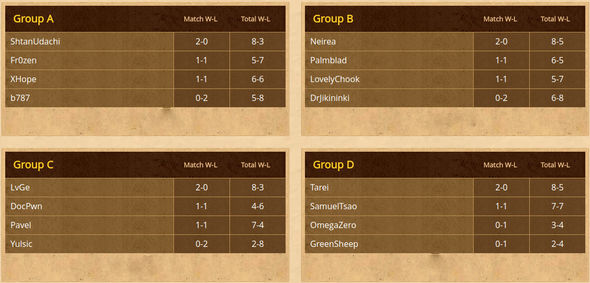 The Hearthstone Winter Championship Group Stage by end of Friday