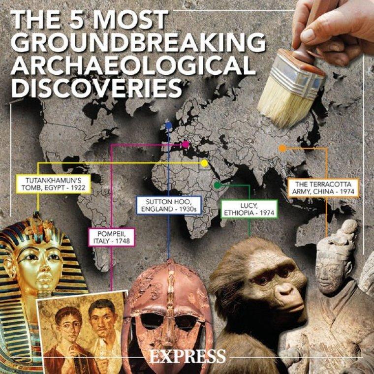 Descubrimientos arqueológicos: algunos de los descubrimientos más innovadores registrados