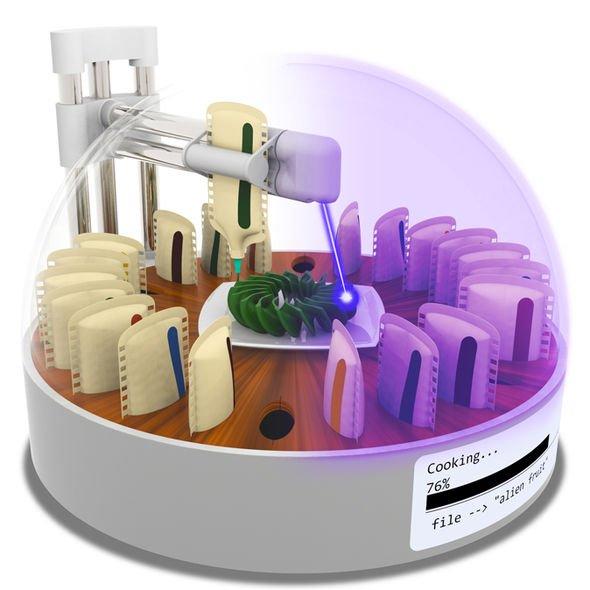 foodfabricator