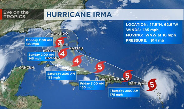 Image result for irma latest tracking