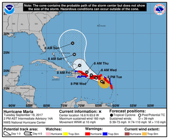 Hurricane Irma nhc noaa path forecast