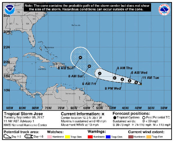 Hurricane Jose path map predictions