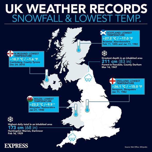 uk weather records coldest temperatures snoq