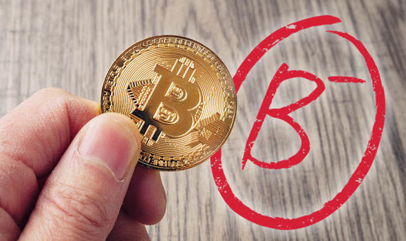 Bitcoin price news: BTC Weiss Cryptocurrency Rating