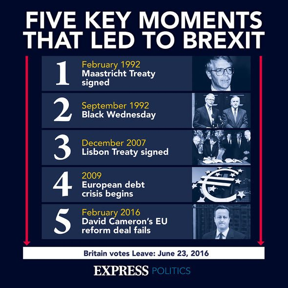 Five key moments Brexit