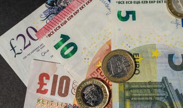 pound to euro rate latest