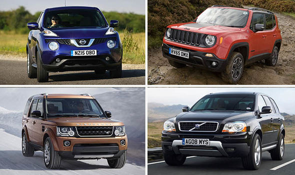 Most unreliable new cars in the UK