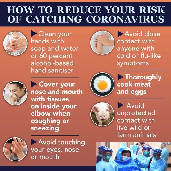 Reduce risk of coronavirus