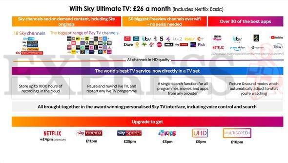 Sky Q Box New Design No Satellite Dish Change Features Update