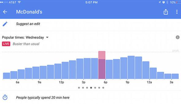google maps popular times ios app update