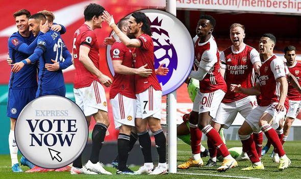 European Super League POLL: Should Premier League axe Man Utd and rest of big six? VOTE