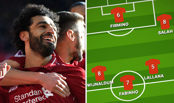 Liverpool player ratings